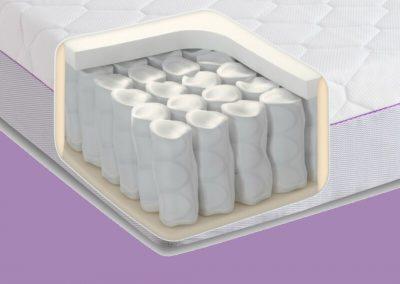 Mattress, hybrid, memory, foam